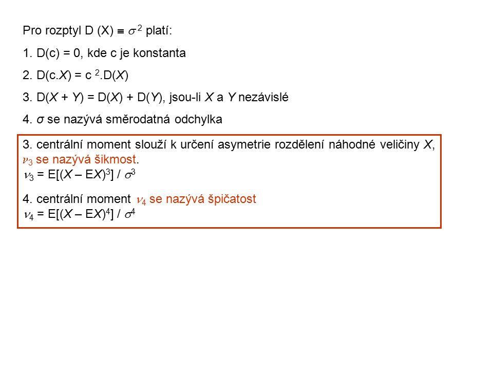 Pro rozptyl D (X)  s 2 platí: