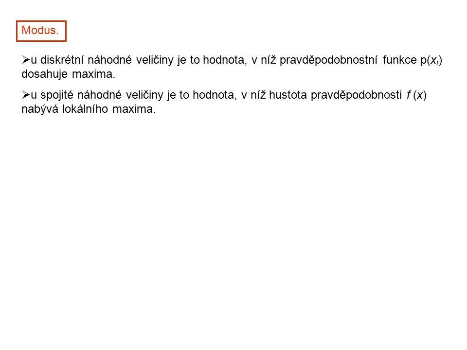 Modus. u diskrétní náhodné veličiny je to hodnota, v níž pravděpodobnostní funkce p(xi) dosahuje maxima.