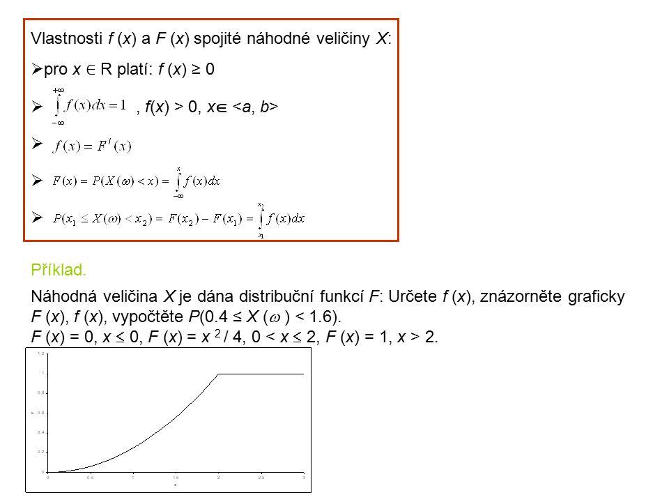 Vlastnosti f (x) a F (x) spojité náhodné veličiny X:
