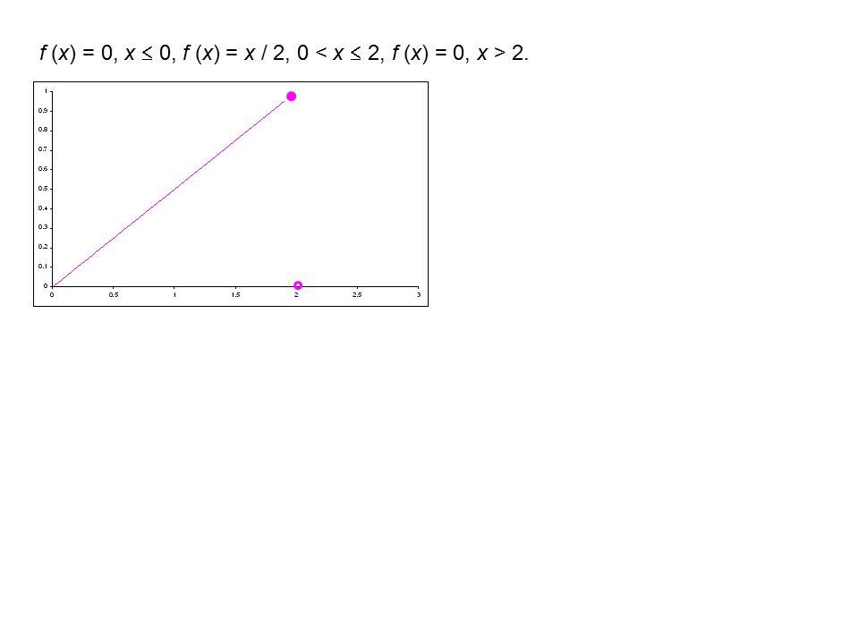 f (x) = 0, x  0, f (x) = x / 2, 0 < x  2, f (x) = 0, x > 2.
