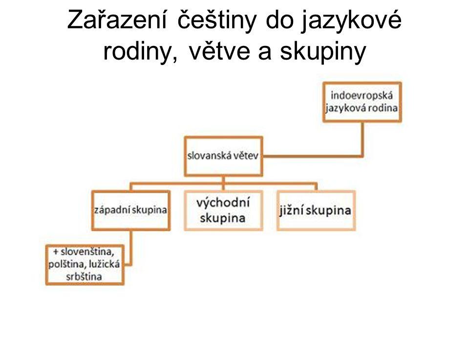 Zařazení češtiny do jazykové rodiny, větve a skupiny