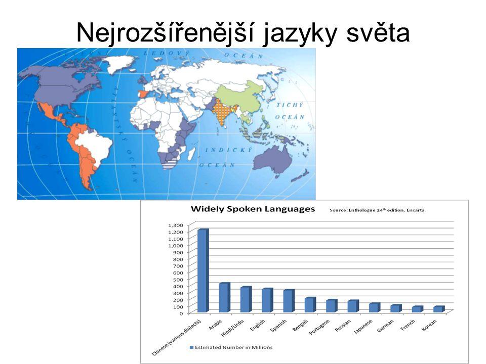 Nejrozšířenější jazyky světa
