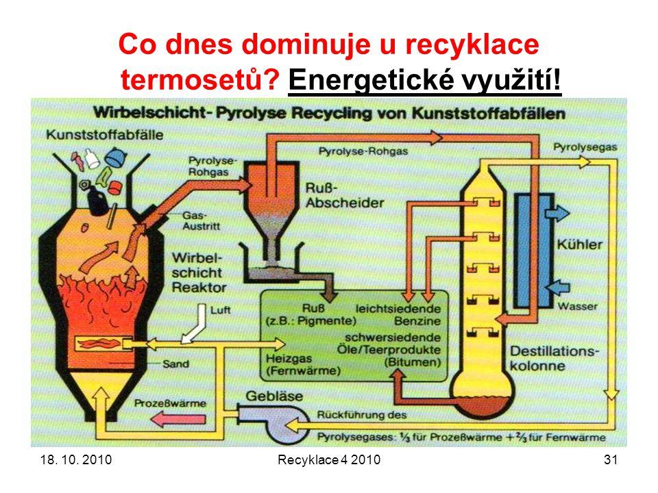 Co dnes dominuje u recyklace termosetů Energetické využití!