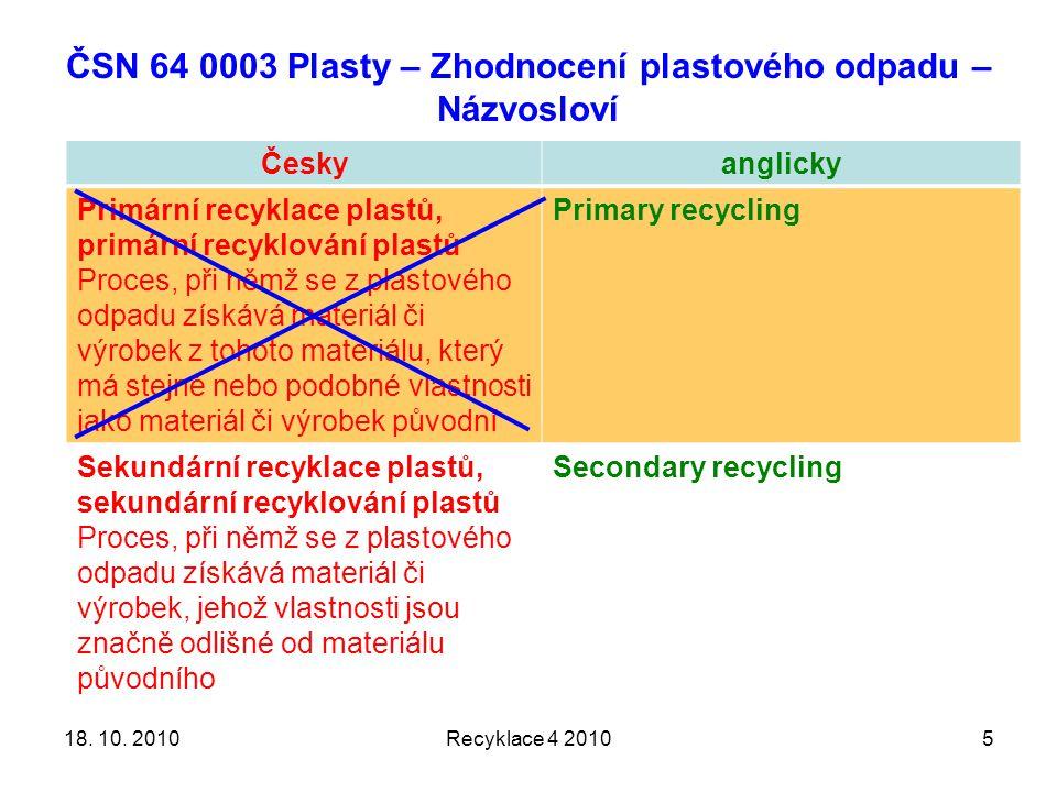 ČSN 64 0003 Plasty – Zhodnocení plastového odpadu – Názvosloví