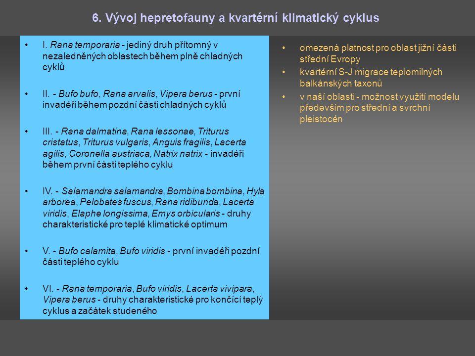 6. Vývoj hepretofauny a kvartérní klimatický cyklus