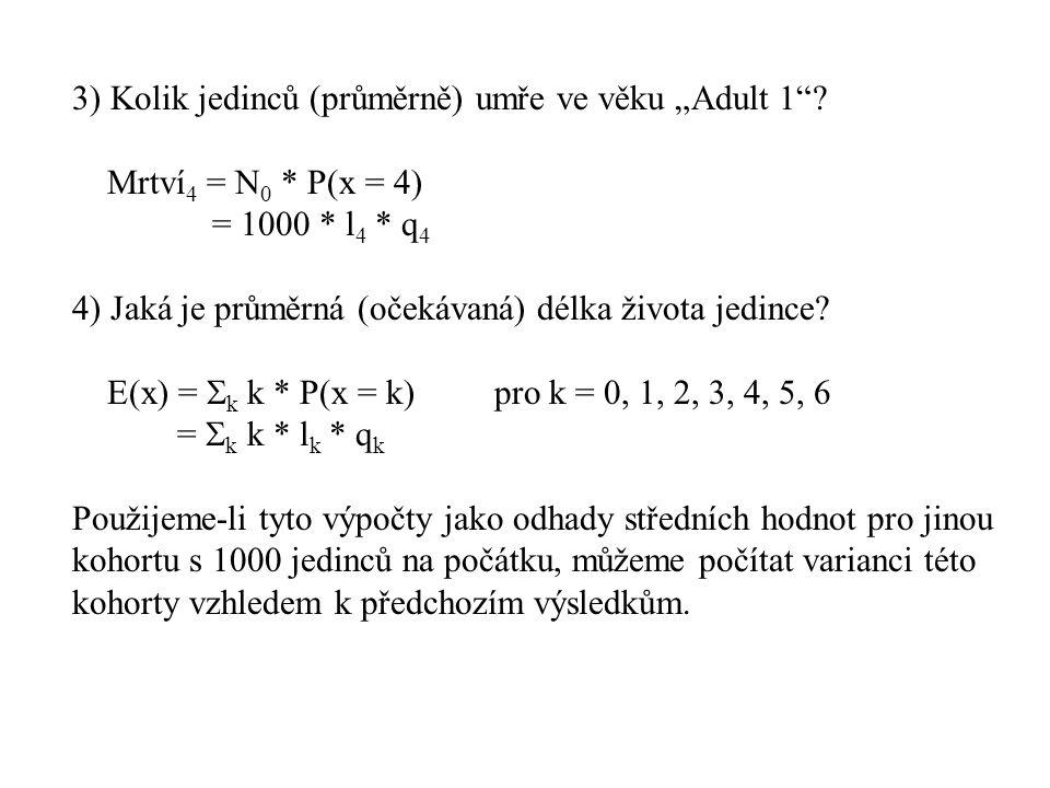 """3) Kolik jedinců (průměrně) umře ve věku """"Adult 1"""
