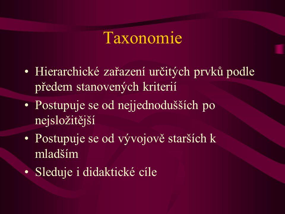 Taxonomie Hierarchické zařazení určitých prvků podle předem stanovených kriterií. Postupuje se od nejjednodušších po nejsložitější.