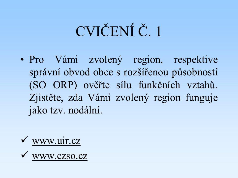 CVIČENÍ Č. 1