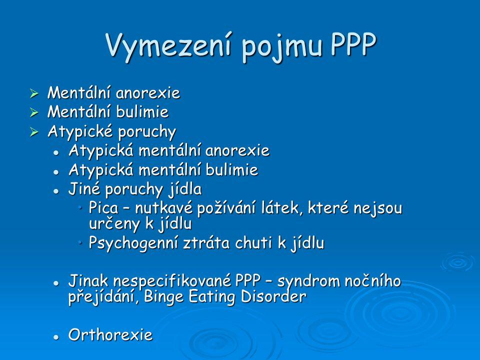 Vymezení pojmu PPP Mentální anorexie Mentální bulimie Atypické poruchy