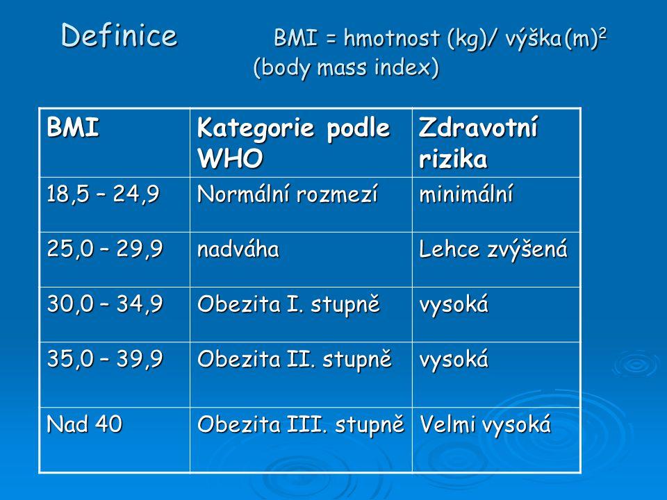 Definice BMI = hmotnost (kg)/ výška (m)2 (body mass index)