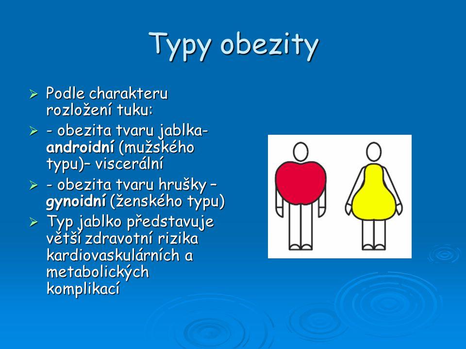 Typy obezity Podle charakteru rozložení tuku:
