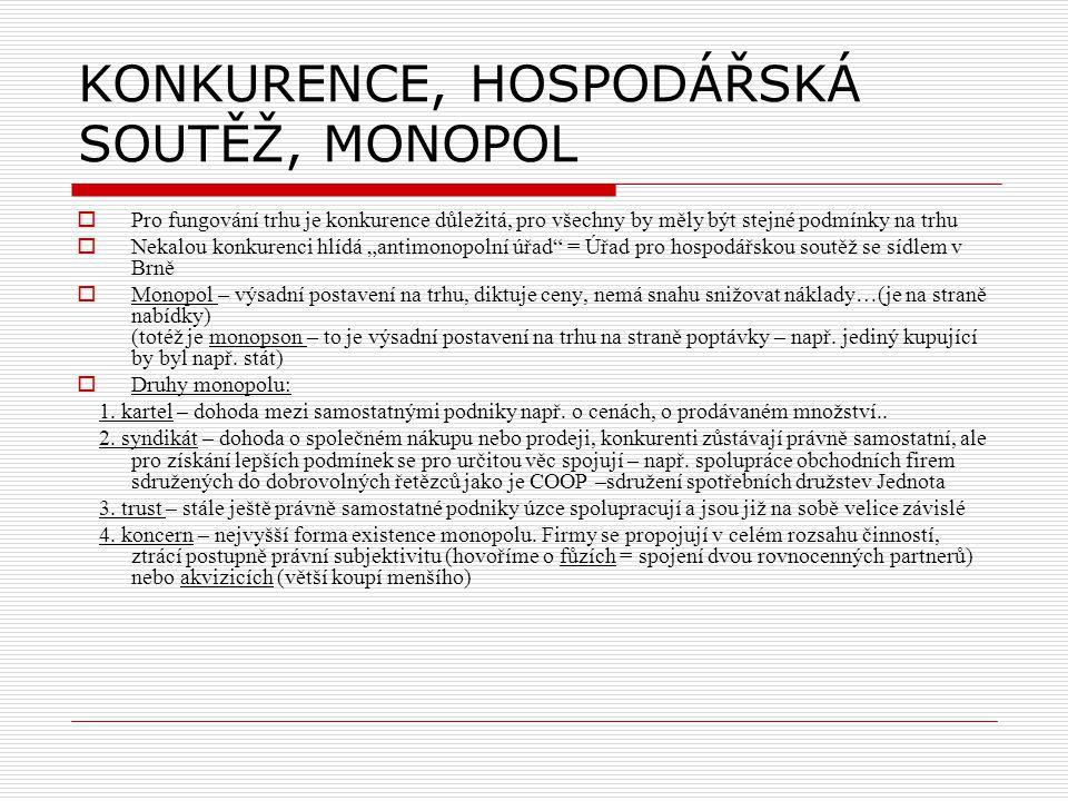 KONKURENCE, HOSPODÁŘSKÁ SOUTĚŽ, MONOPOL
