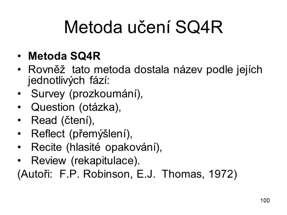 Metoda učení SQ4R Metoda SQ4R