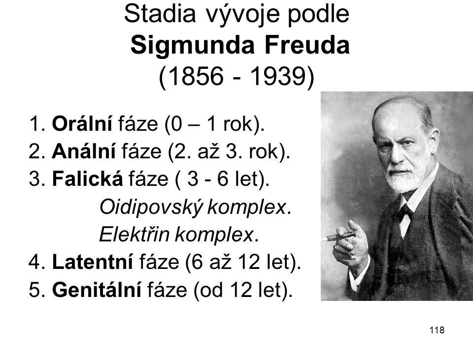 Stadia vývoje podle Sigmunda Freuda (1856 - 1939)
