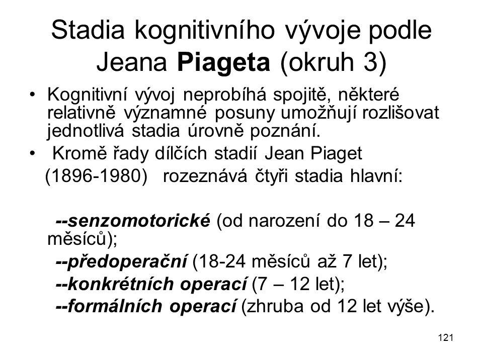 Stadia kognitivního vývoje podle Jeana Piageta (okruh 3)