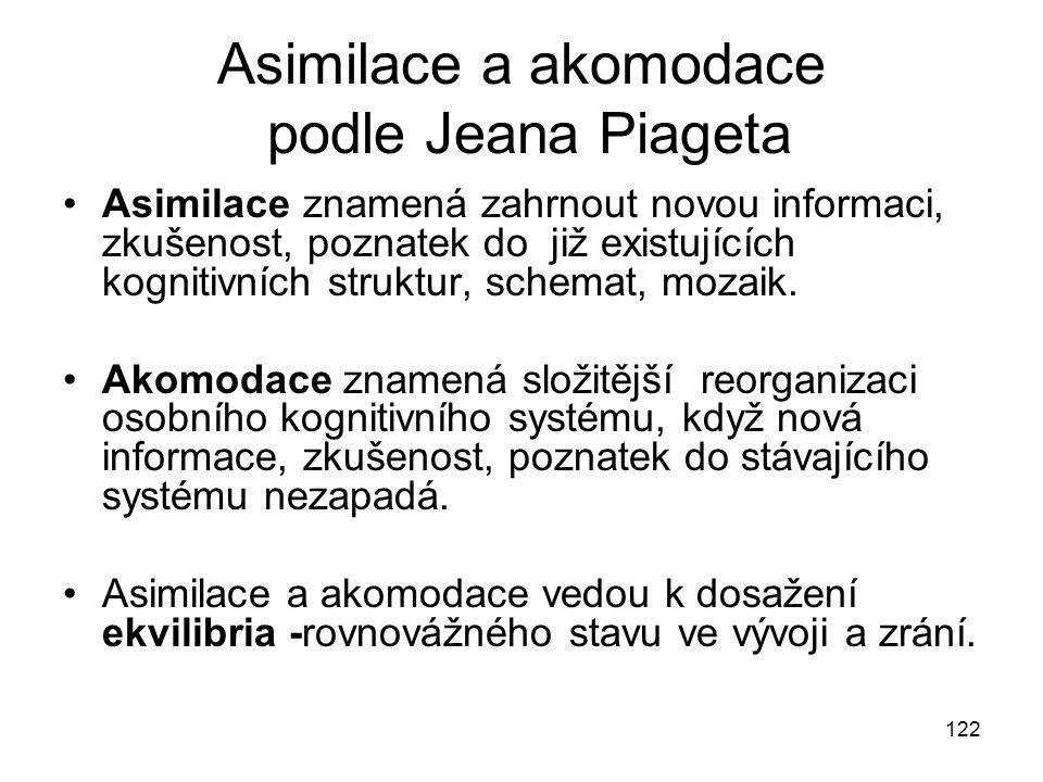 Asimilace a akomodace podle Jeana Piageta