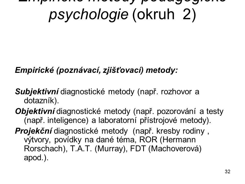 Empirické metody pedagogické psychologie (okruh 2)