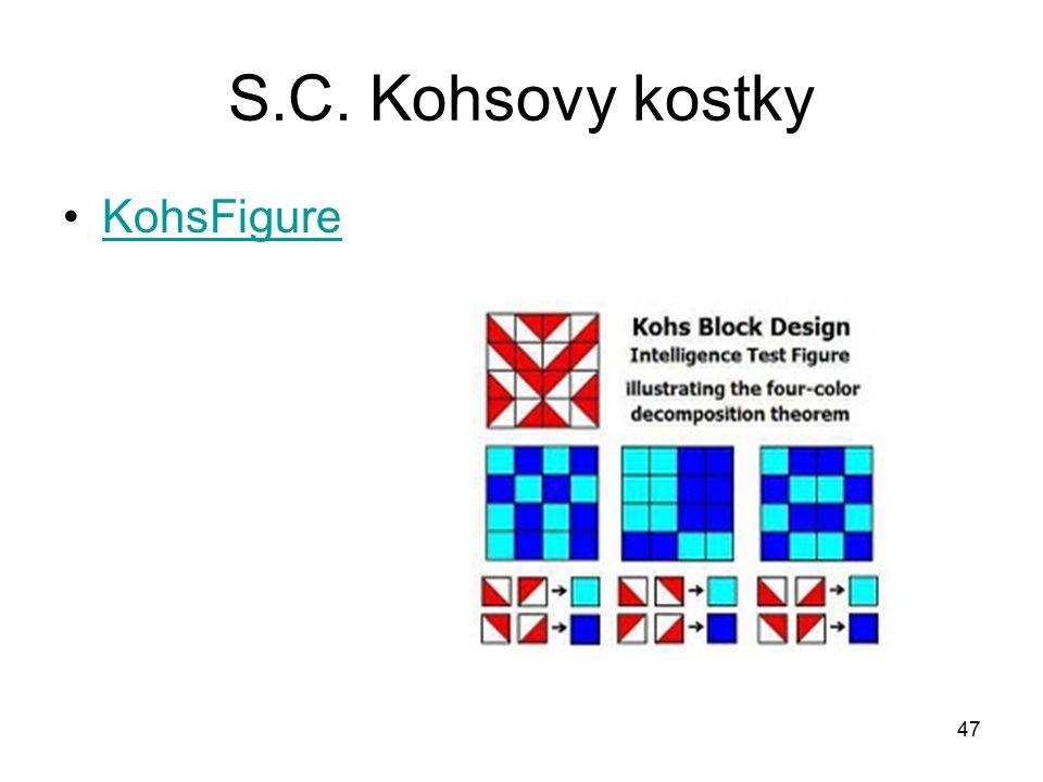 S.C. Kohsovy kostky KohsFigure