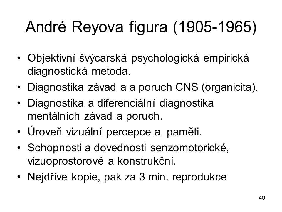 André Reyova figura (1905-1965)