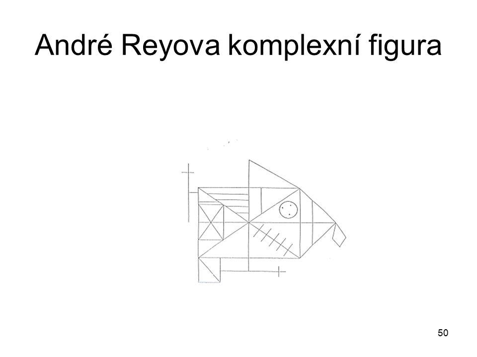 André Reyova komplexní figura