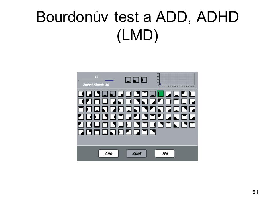 Bourdonův test a ADD, ADHD (LMD)