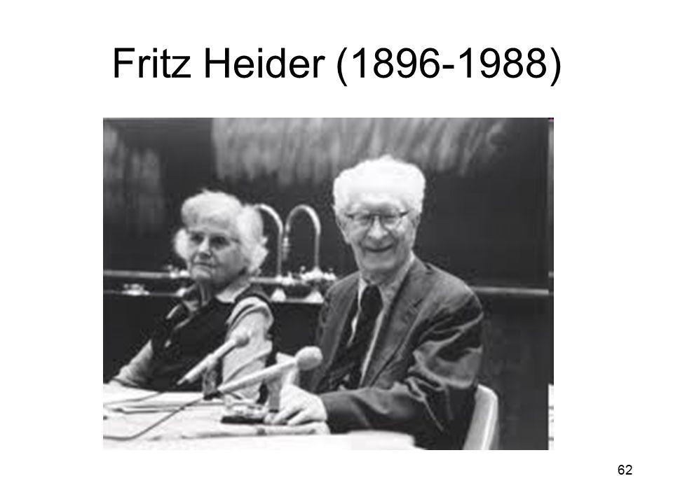 Fritz Heider (1896-1988)