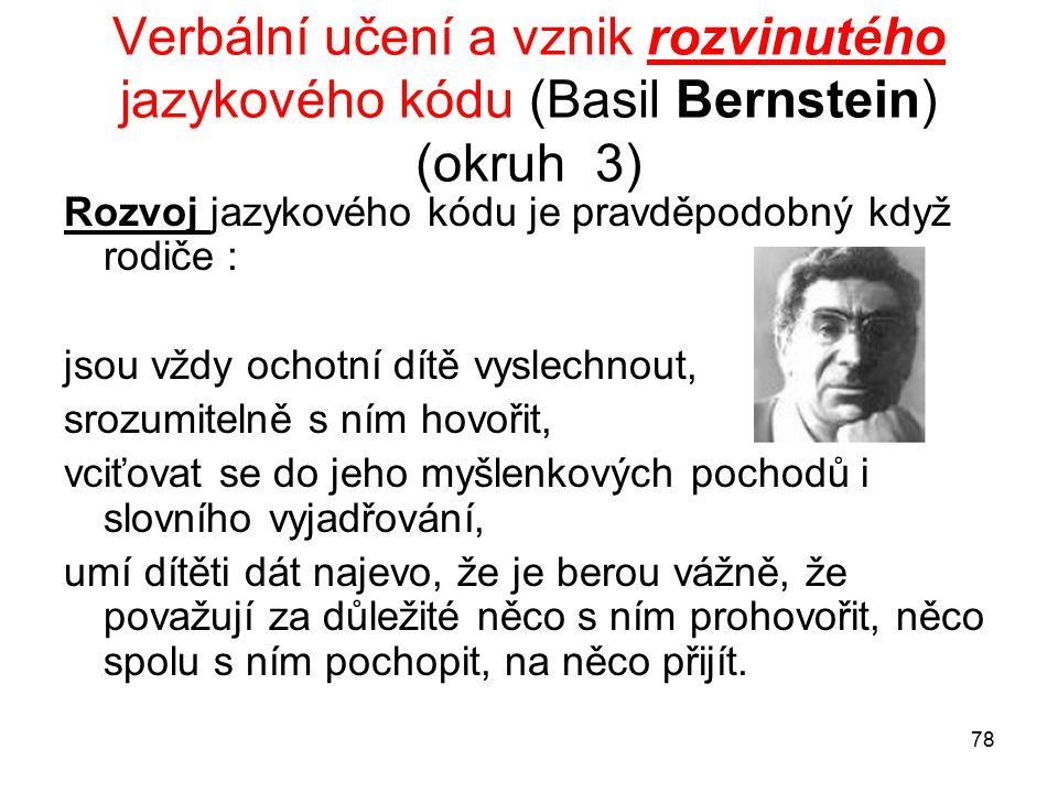 Verbální učení a vznik rozvinutého jazykového kódu (Basil Bernstein) (okruh 3)