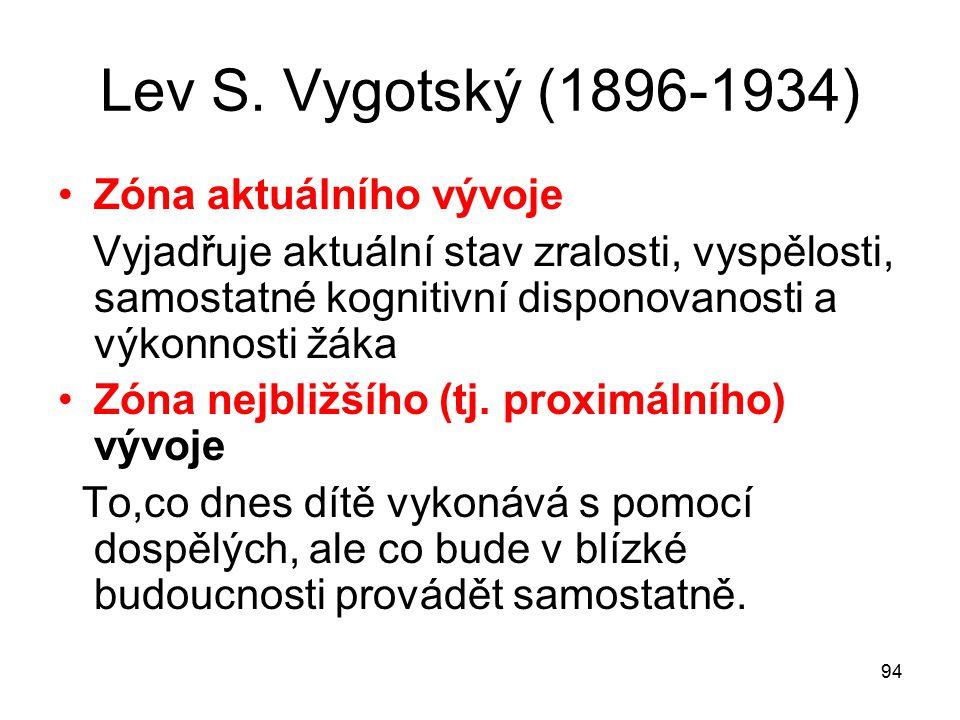 Lev S. Vygotský (1896-1934) Zóna aktuálního vývoje