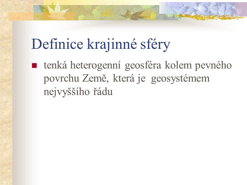 Definice krajinné sféry