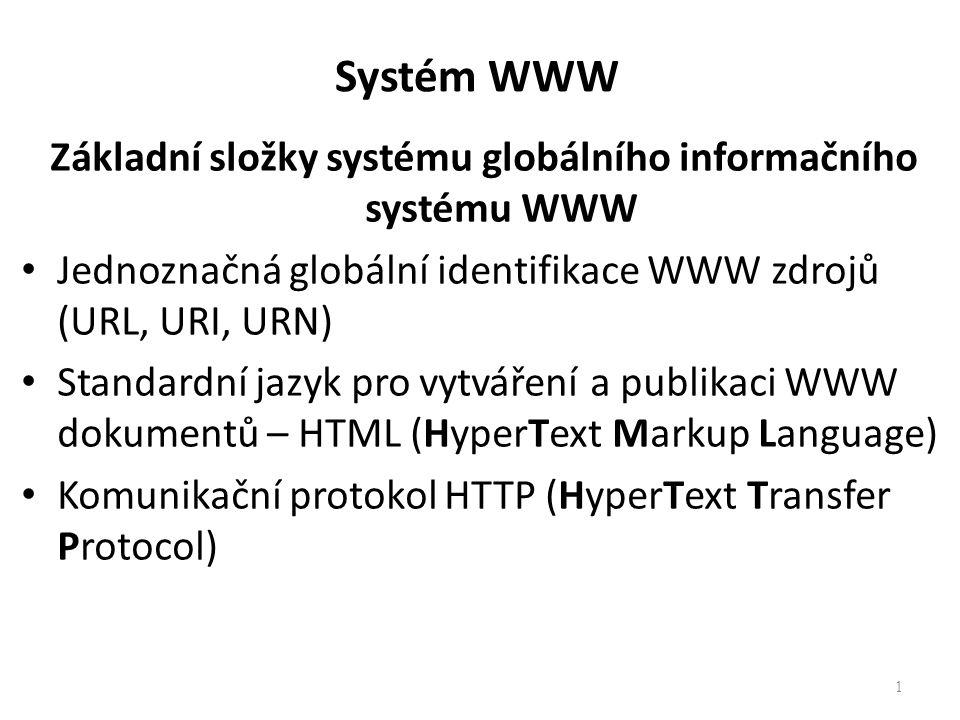 Základní složky systému globálního informačního systému WWW