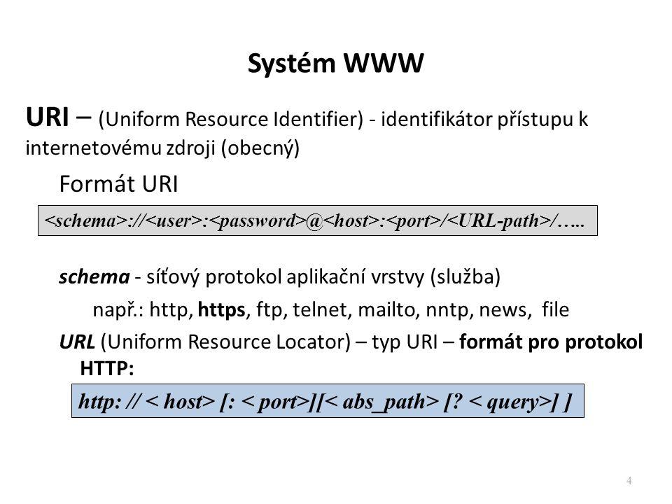 Systém WWW URI – (Uniform Resource Identifier) - identifikátor přístupu k internetovému zdroji (obecný)