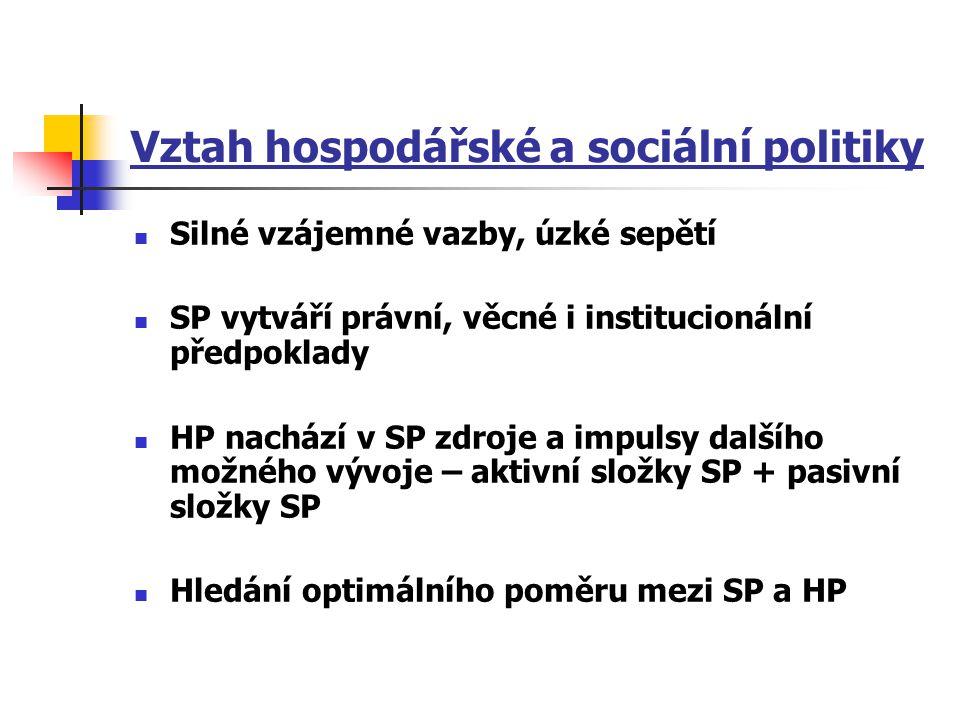 Vztah hospodářské a sociální politiky