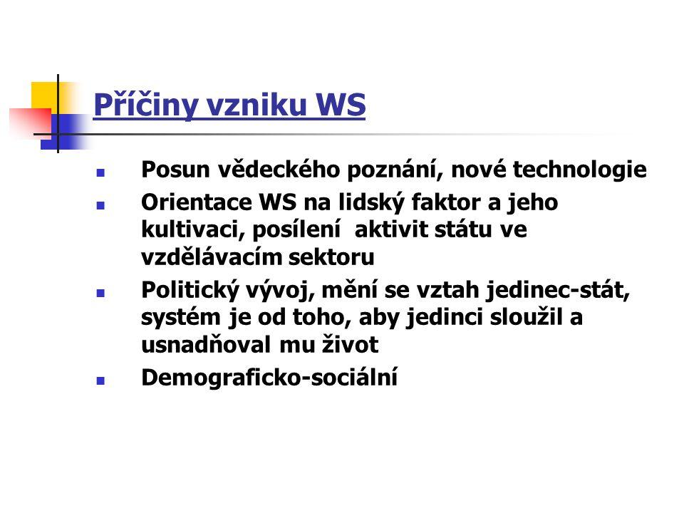 Příčiny vzniku WS Posun vědeckého poznání, nové technologie