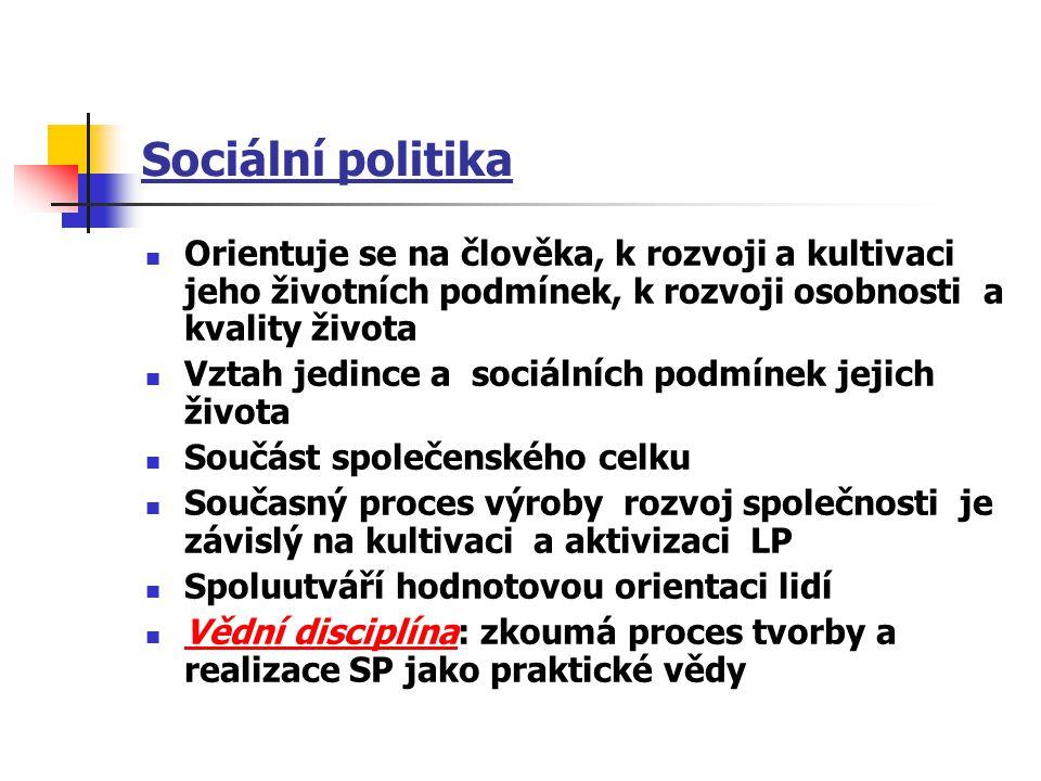 Sociální politika Orientuje se na člověka, k rozvoji a kultivaci jeho životních podmínek, k rozvoji osobnosti a kvality života.
