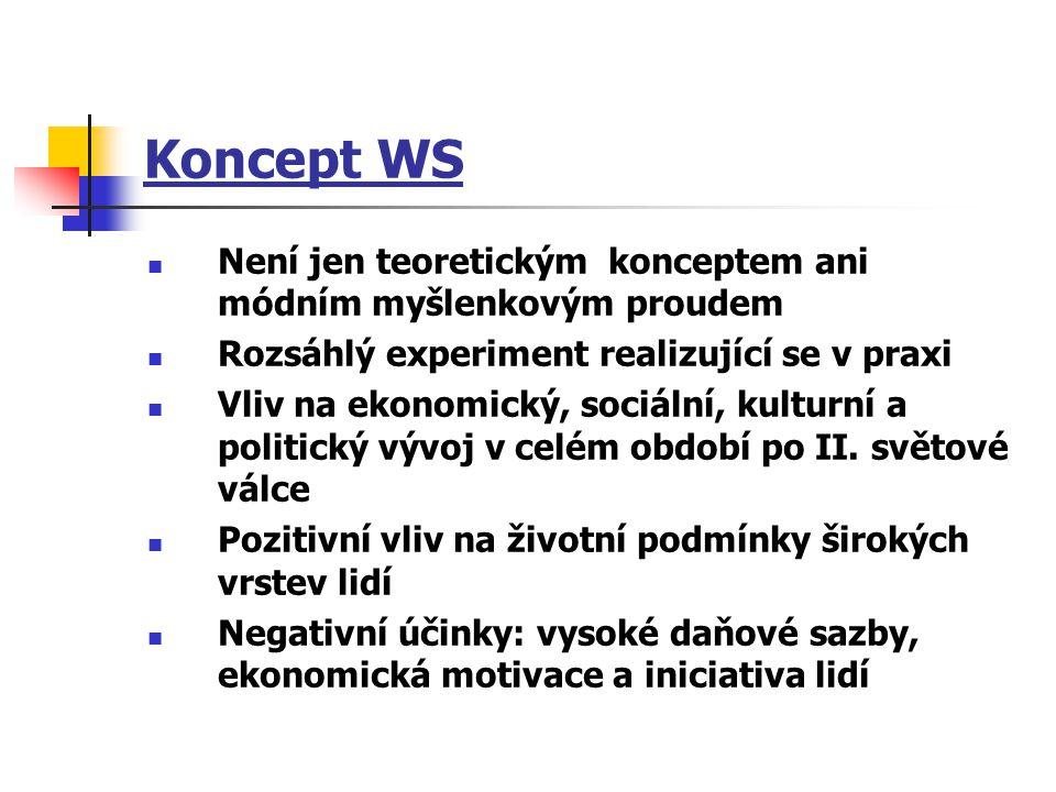 Koncept WS Není jen teoretickým konceptem ani módním myšlenkovým proudem. Rozsáhlý experiment realizující se v praxi.