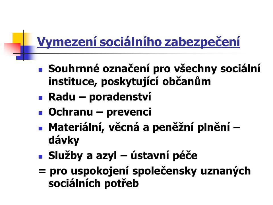 Vymezení sociálního zabezpečení