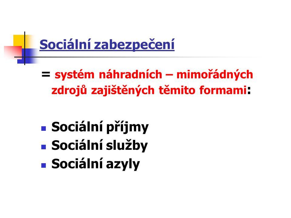 Sociální zabezpečení = systém náhradních – mimořádných zdrojů zajištěných těmito formami: Sociální příjmy.