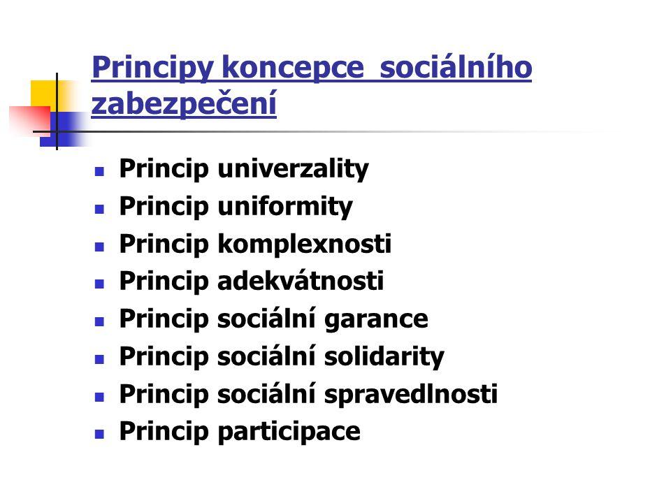 Principy koncepce sociálního zabezpečení