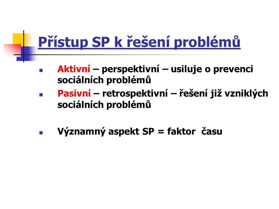 Přístup SP k řešení problémů