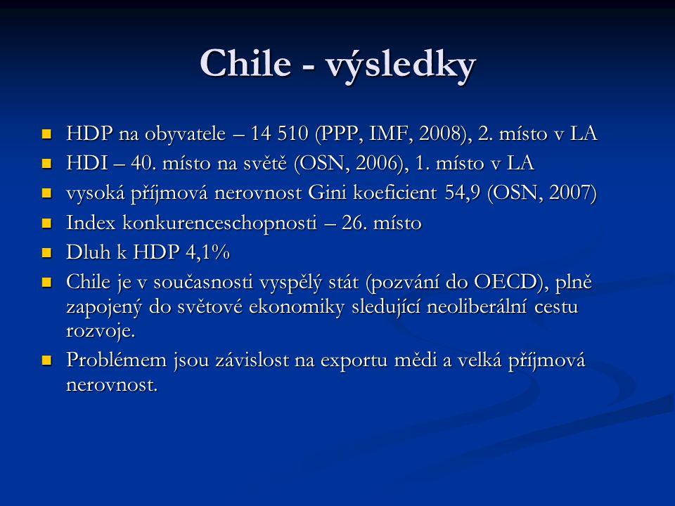 Chile - výsledky HDP na obyvatele – 14 510 (PPP, IMF, 2008), 2. místo v LA. HDI – 40. místo na světě (OSN, 2006), 1. místo v LA.