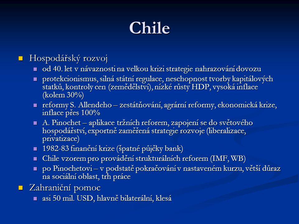 Chile Hospodářský rozvoj Zahraniční pomoc