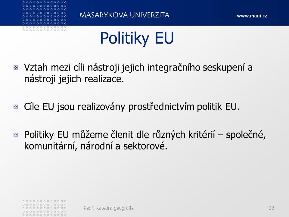 Politiky EU Vztah mezi cíli nástroji jejich integračního seskupení a nástroji jejich realizace. Cíle EU jsou realizovány prostřednictvím politik EU.