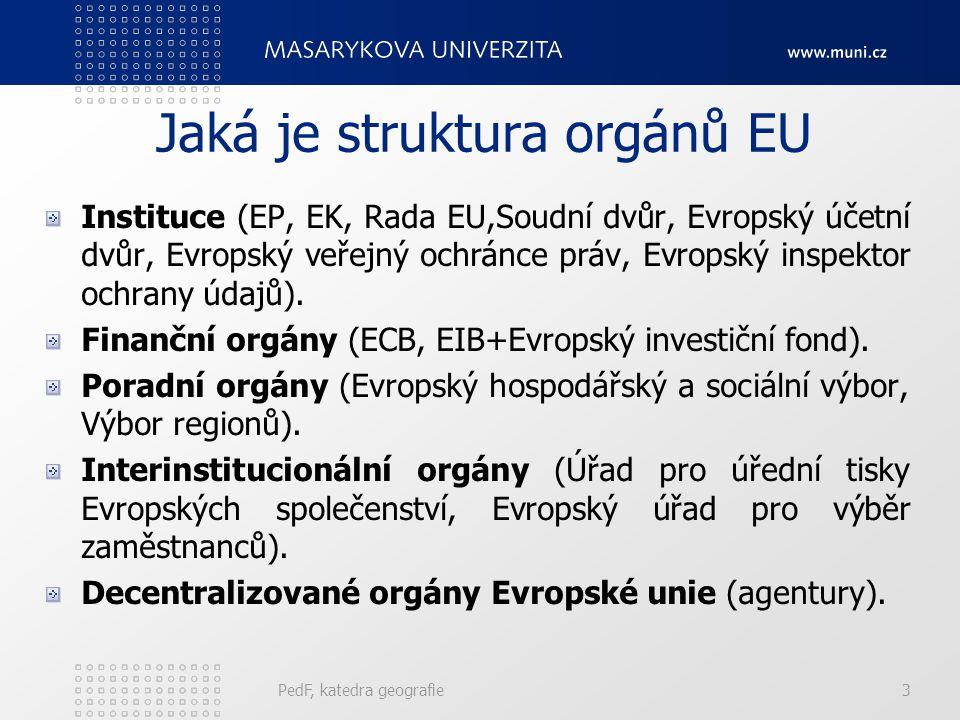 Jaká je struktura orgánů EU