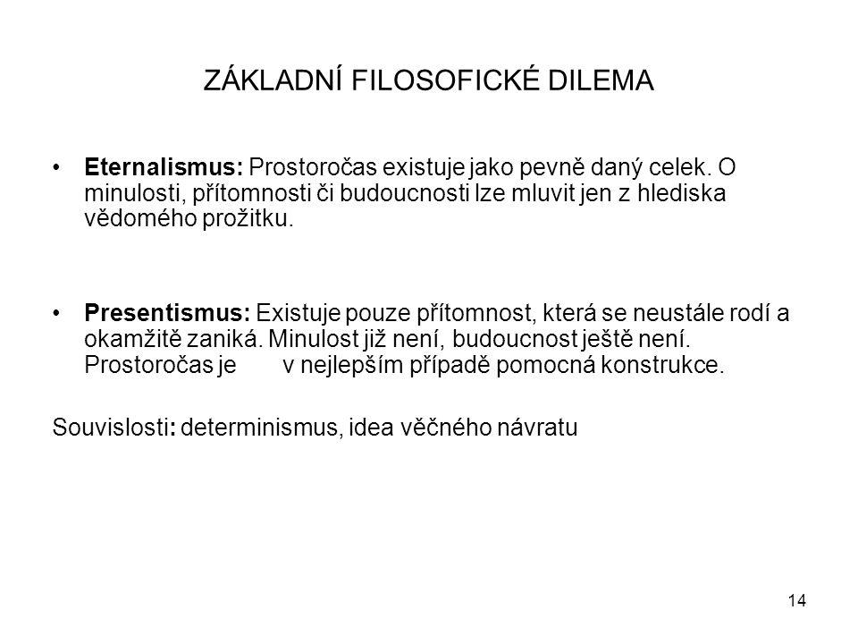 ZÁKLADNÍ FILOSOFICKÉ DILEMA