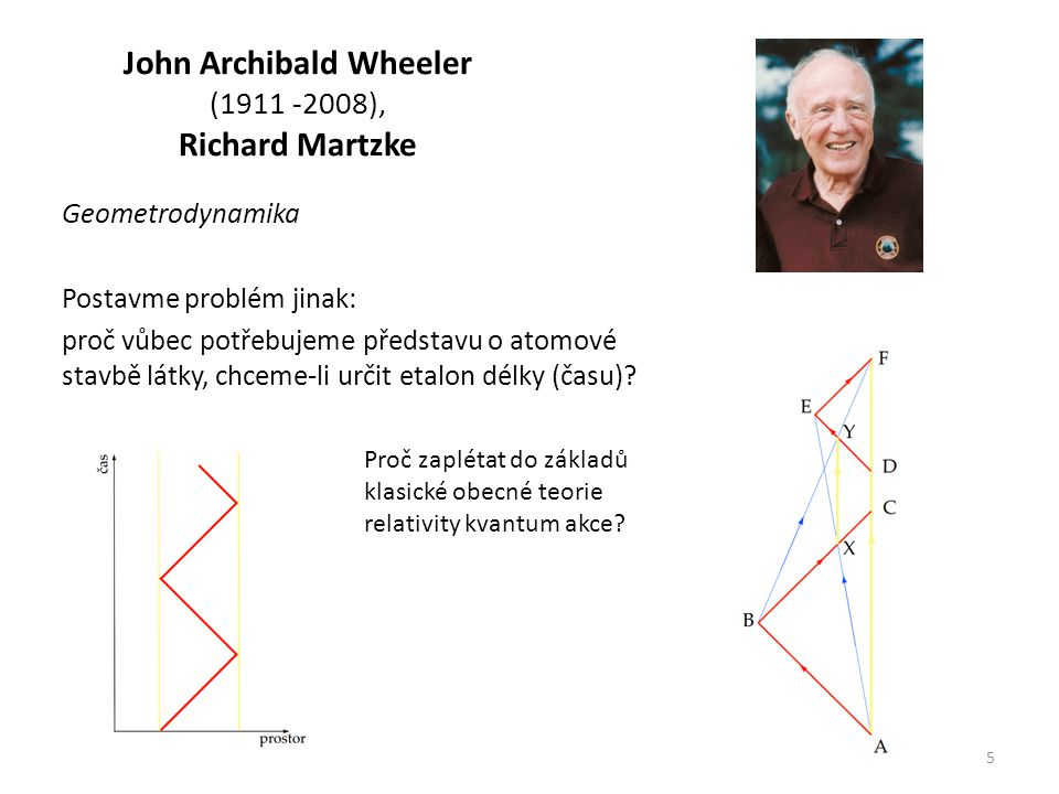John Archibald Wheeler (1911 -2008), Richard Martzke