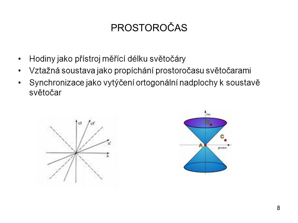 PROSTOROČAS Hodiny jako přístroj měřící délku světočáry