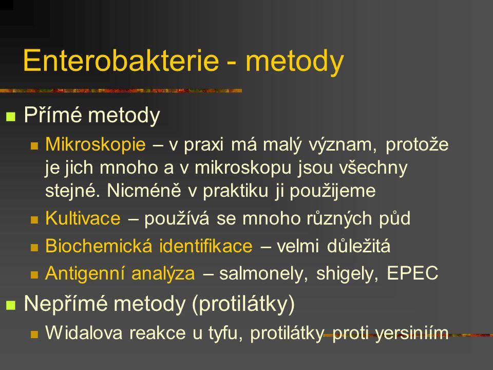 Enterobakterie - metody