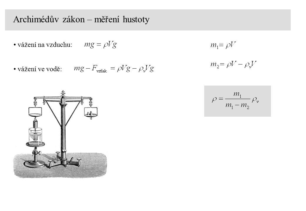Archimédův zákon – měření hustoty