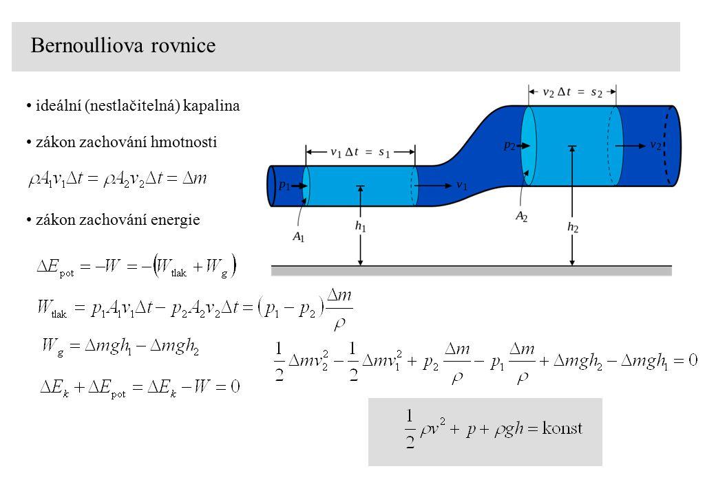 Bernoulliova rovnice ideální (nestlačitelná) kapalina