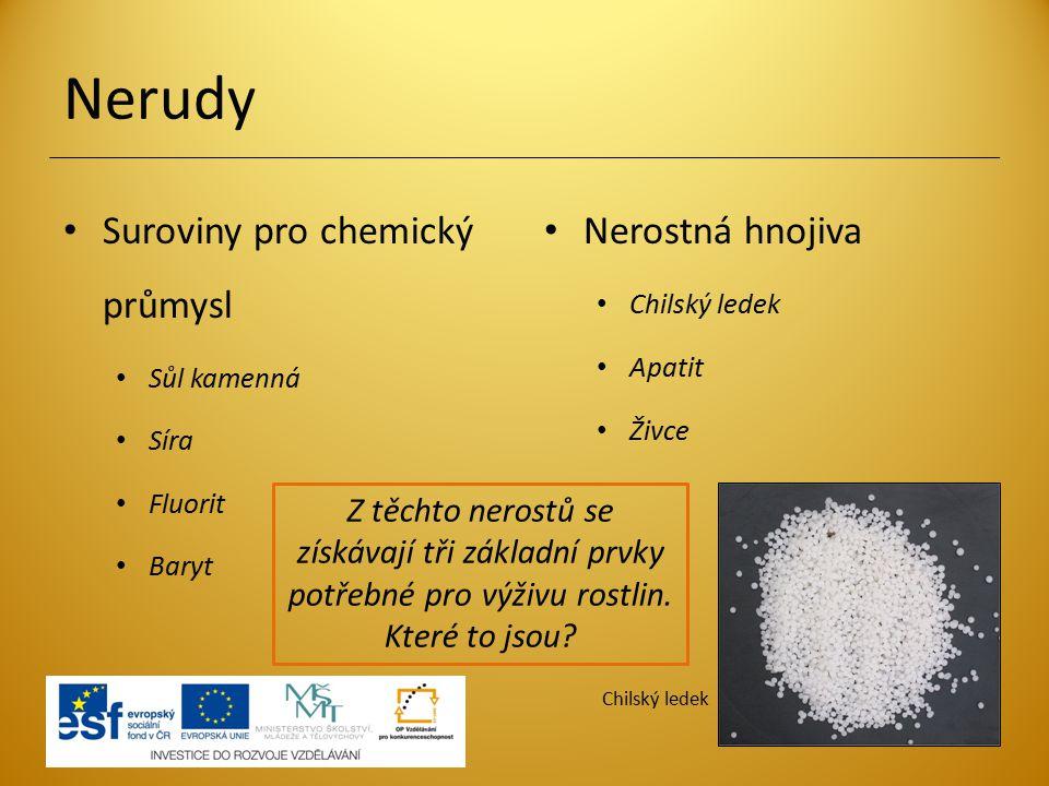 Nerudy Suroviny pro chemický průmysl Nerostná hnojiva